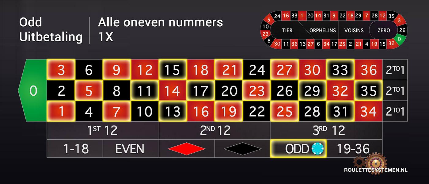 Modena slot club